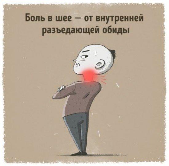 Психосоматика боли в шее