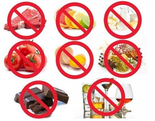 Запрещенные продукты по К.Х. Донгу