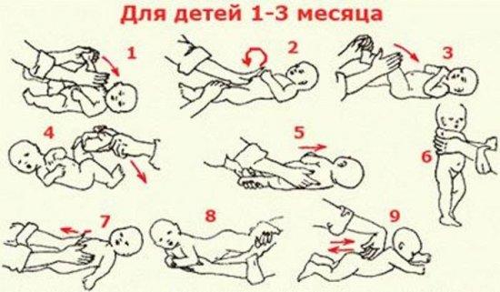 Подготовительный этап любого массажа для ребенка