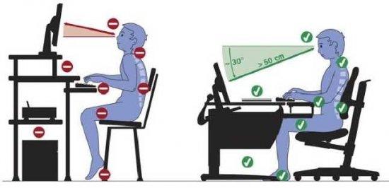Правила сидячей работы