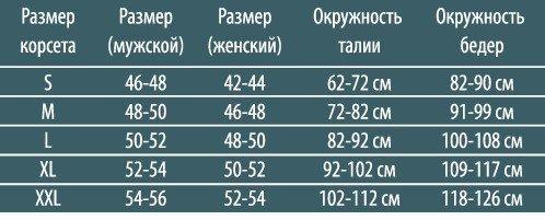 Размер корсетов для позвоночника