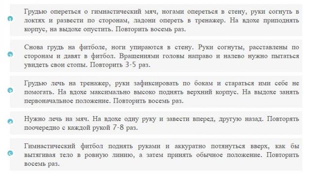 Примеры упражнений для спины из системы С. Бубновского